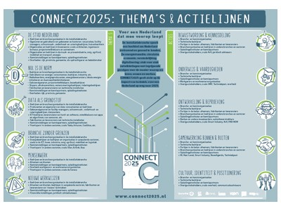 connect2025-infografic